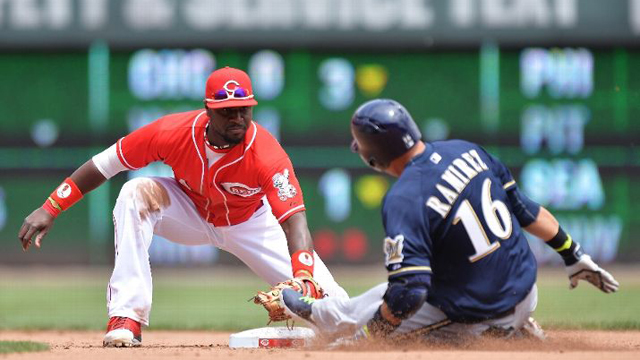 Reds Past Brewers